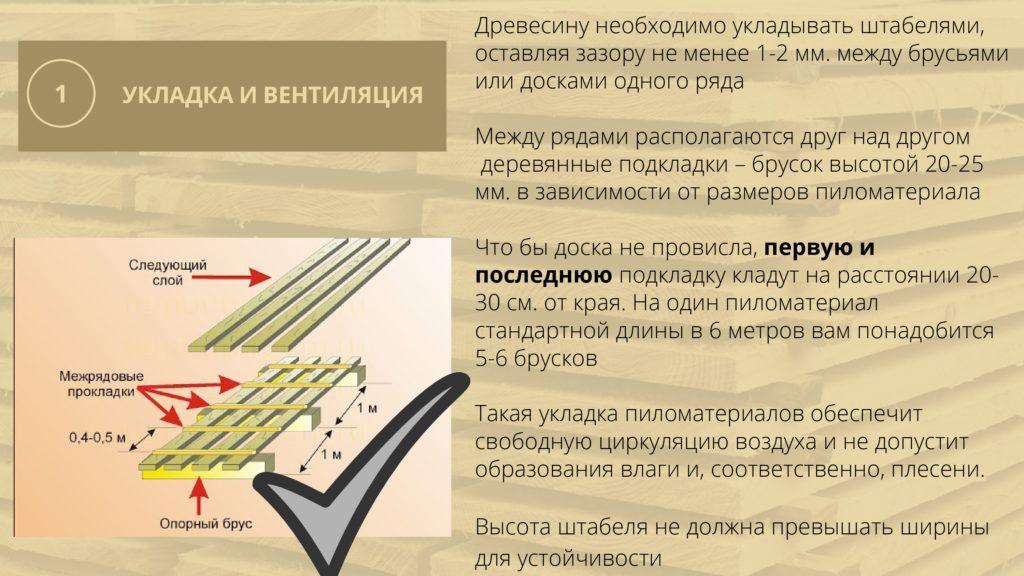 Правила хранения пиломатериалов